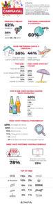 Infografica-Carnevale 2