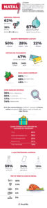 Infografica-Christmas